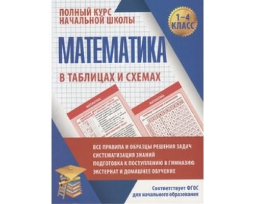 МАТЕМАТИКА в таблицах и схемах. 1-4 класс
